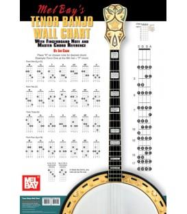 Tenor Banjo Wall Chart