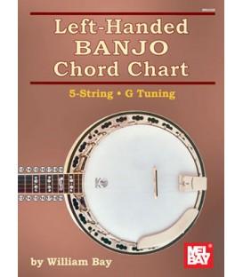 Left-Handed Banjo Chord Chart q 5-String - G Tuning